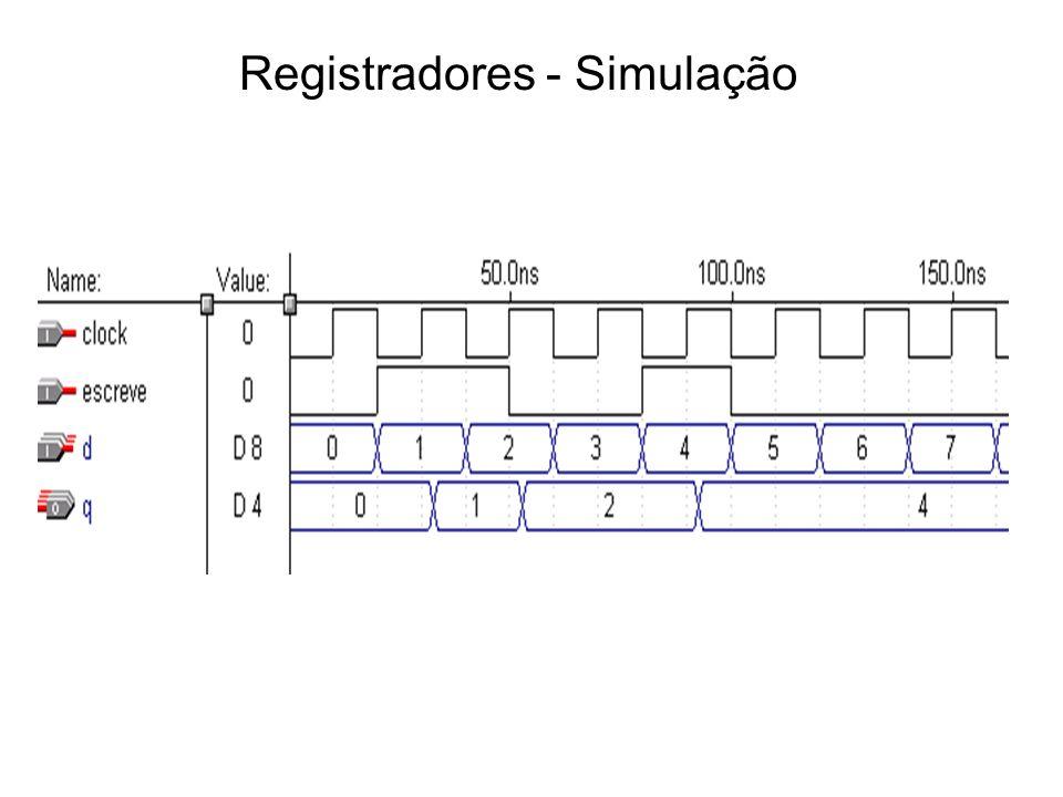 Registradores - Simulação