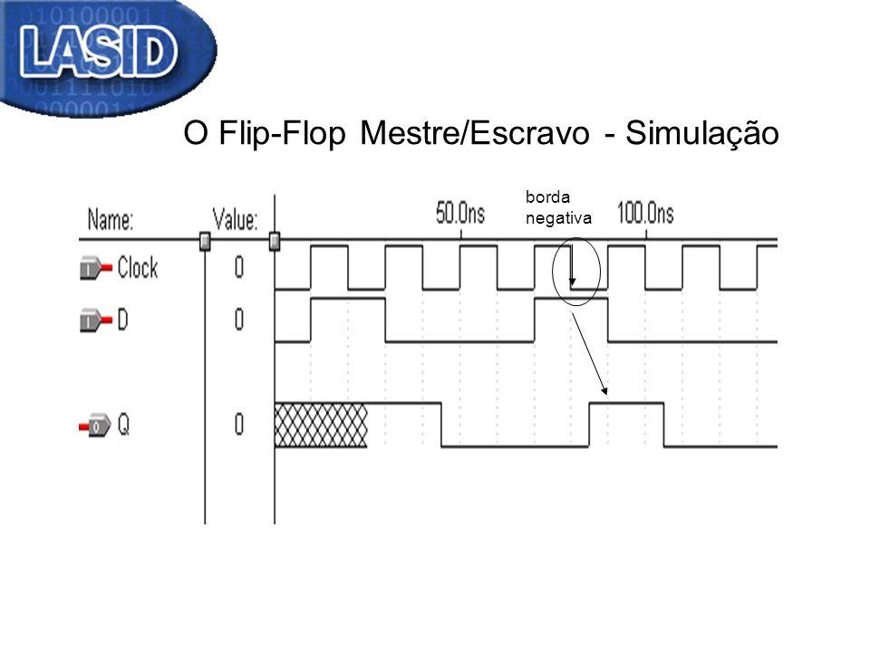 O Flip-Flop Mestre/Escravo - Simulação borda negativa