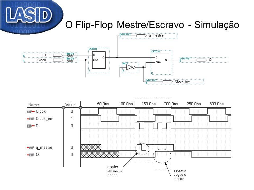 mestre armazena dados escravo segue o mestre O Flip-Flop Mestre/Escravo - Simulação