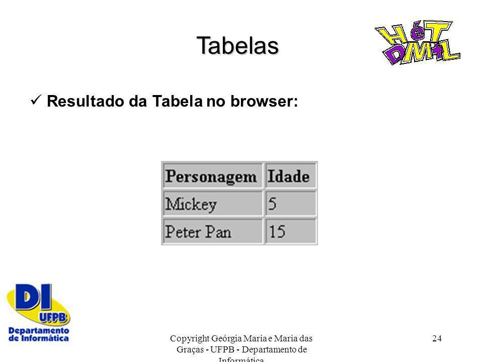 Copyright Geórgia Maria e Maria das Graças - UFPB - Departamento de Informática 24 Tabelas Resultado da Tabela no browser: