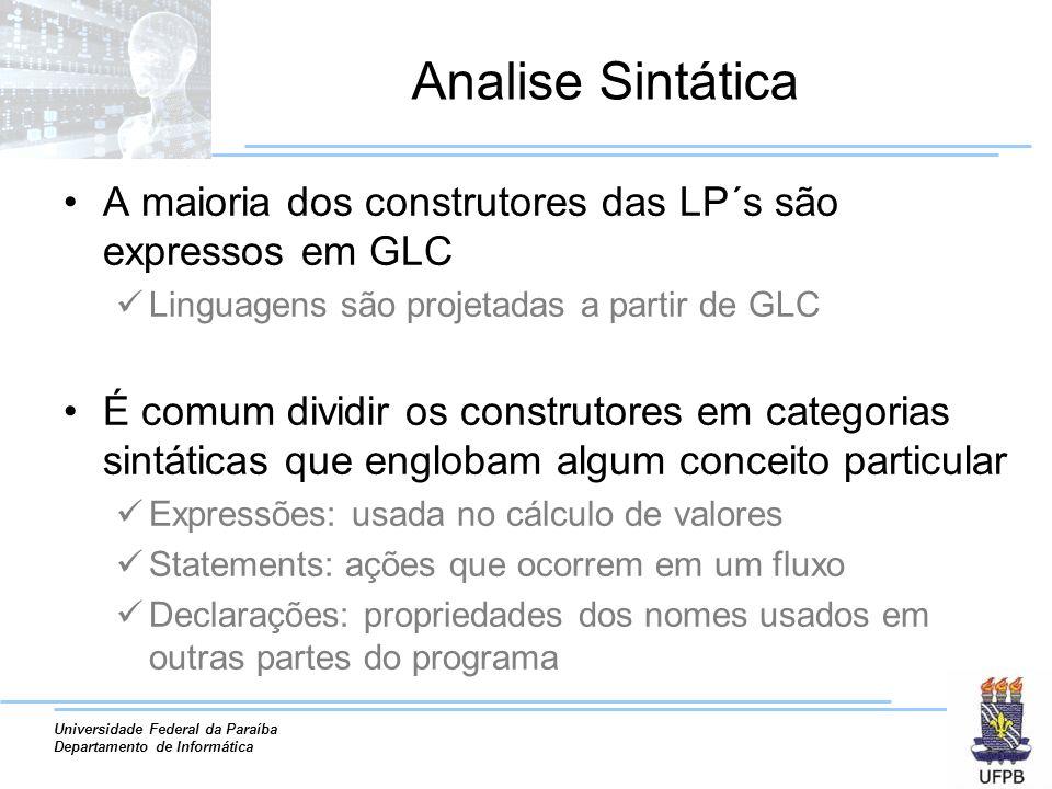 Universidade Federal da Paraíba Departamento de Informática Analise Sintática A maioria dos construtores das LP´s são expressos em GLC Linguagens são