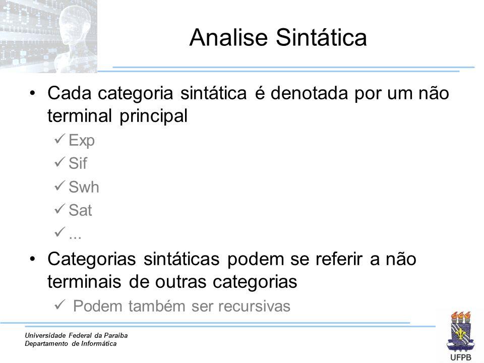 Universidade Federal da Paraíba Departamento de Informática Analise Sintática Cada categoria sintática é denotada por um não terminal principal Exp Si