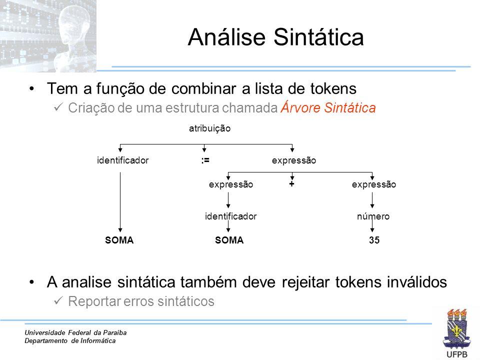Universidade Federal da Paraíba Departamento de Informática Analise Sintática Quando uma gramática permite diferentes árvores sintáticas ela é dita ambígua Quando usamos gramáticas para impor estrutura sobre um conjunto de tokens, tal estrutura tem que ser sempre a mesma