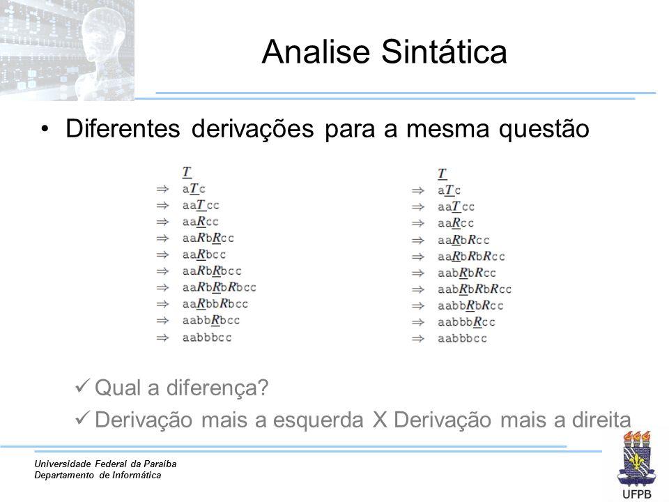 Universidade Federal da Paraíba Departamento de Informática Analise Sintática Diferentes derivações para a mesma questão Qual a diferença? Derivação m