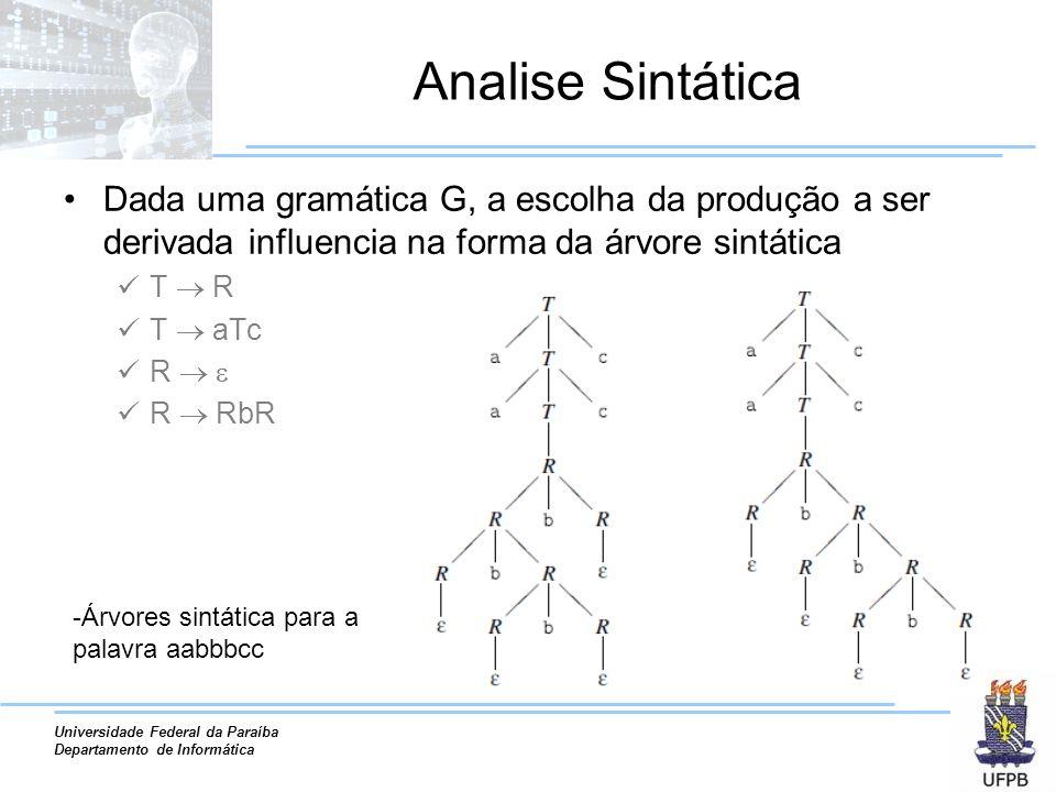 Universidade Federal da Paraíba Departamento de Informática Analise Sintática -Árvores sintática para a palavra aabbbcc Dada uma gramática G, a escolh