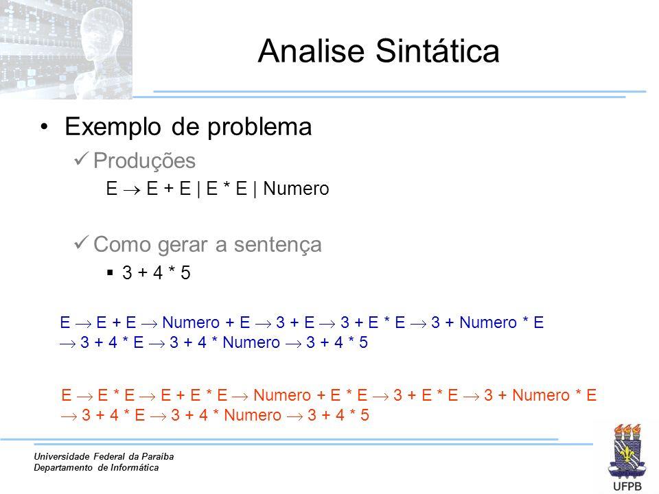 Universidade Federal da Paraíba Departamento de Informática Analise Sintática Exemplo de problema Produções E E + E | E * E | Numero Como gerar a sent