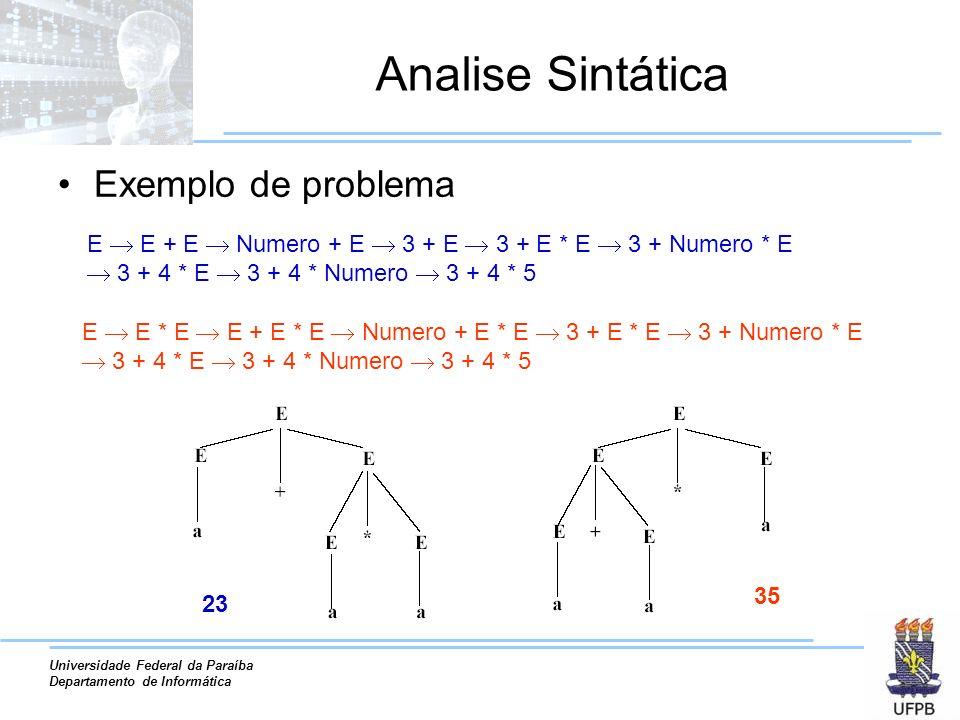 Universidade Federal da Paraíba Departamento de Informática Analise Sintática Exemplo de problema E E + E Numero + E 3 + E 3 + E * E 3 + Numero * E 3