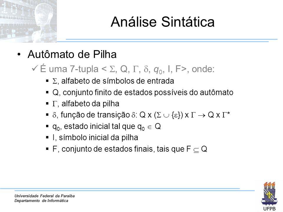 Universidade Federal da Paraíba Departamento de Informática Análise Sintática Autômato de Pilha (exemplo) Seja A = Σ = {a, b} Q = {0, 1, 2} Γ = {X, A} q0 = 0 I=X F = {2} A função δ:{0,1,2}×{a,b,ε}×{X,A} P({0,1,2}×{X,A}*) é dada por δ(0, a, X) {(0, AX)} δ(1, b, A) {(1, ε)} δ(0, a, A) {(0, AA)} δ(1, ε, X) {(2, X)} δ(0, b, A) {(1, ε)} Desempilhou A Não fez nada Empilhou A Desempilhou A Empilhou A