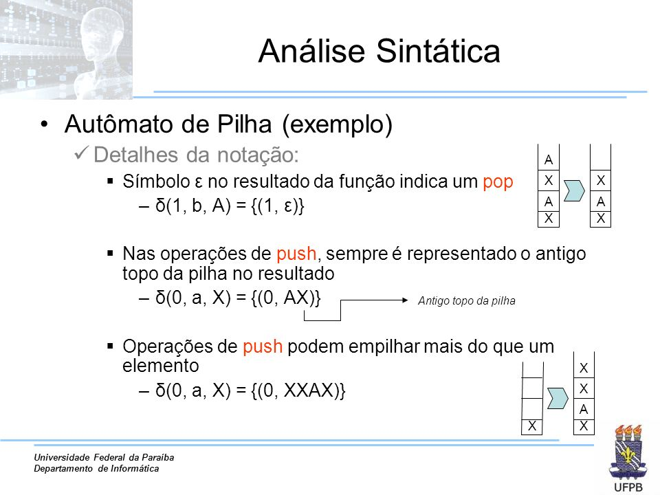 Universidade Federal da Paraíba Departamento de Informática Análise Sintática Autômato de Pilha (exemplo) Detalhes da notação: Símbolo ε no resultado