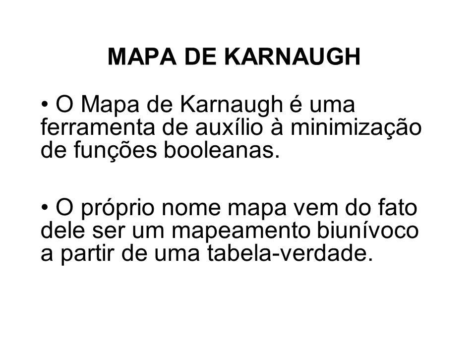 MAPA DE KARNAUGH O Mapa de Karnaugh é uma ferramenta de auxílio à minimização de funções booleanas. O próprio nome mapa vem do fato dele ser um mapeam