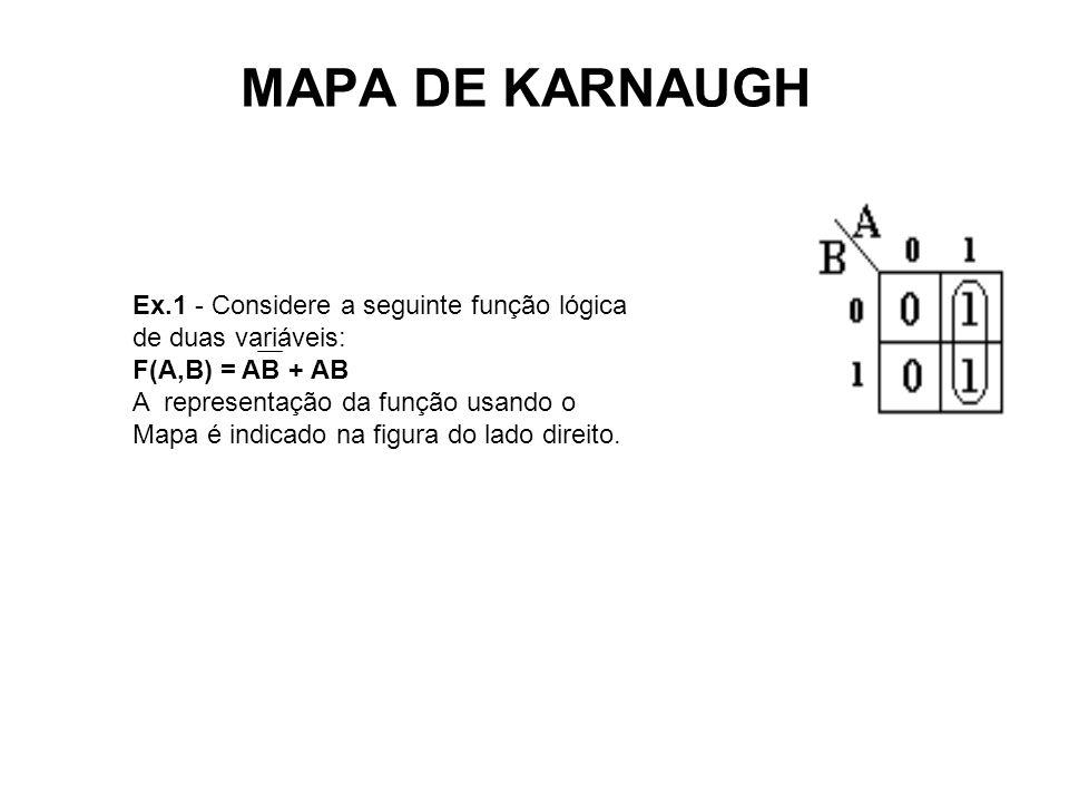 MAPA DE KARNAUGH Ex.1 - Considere a seguinte função lógica de duas variáveis: F(A,B) = AB + AB A representação da função usando o Mapa é indicado na f