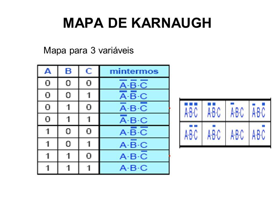 MAPA DE KARNAUGH Mapa para 3 variáveis