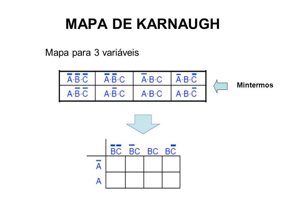 MAPA DE KARNAUGH Mapa para 3 variáveis Mintermos BC A 00 01 11 10 0101