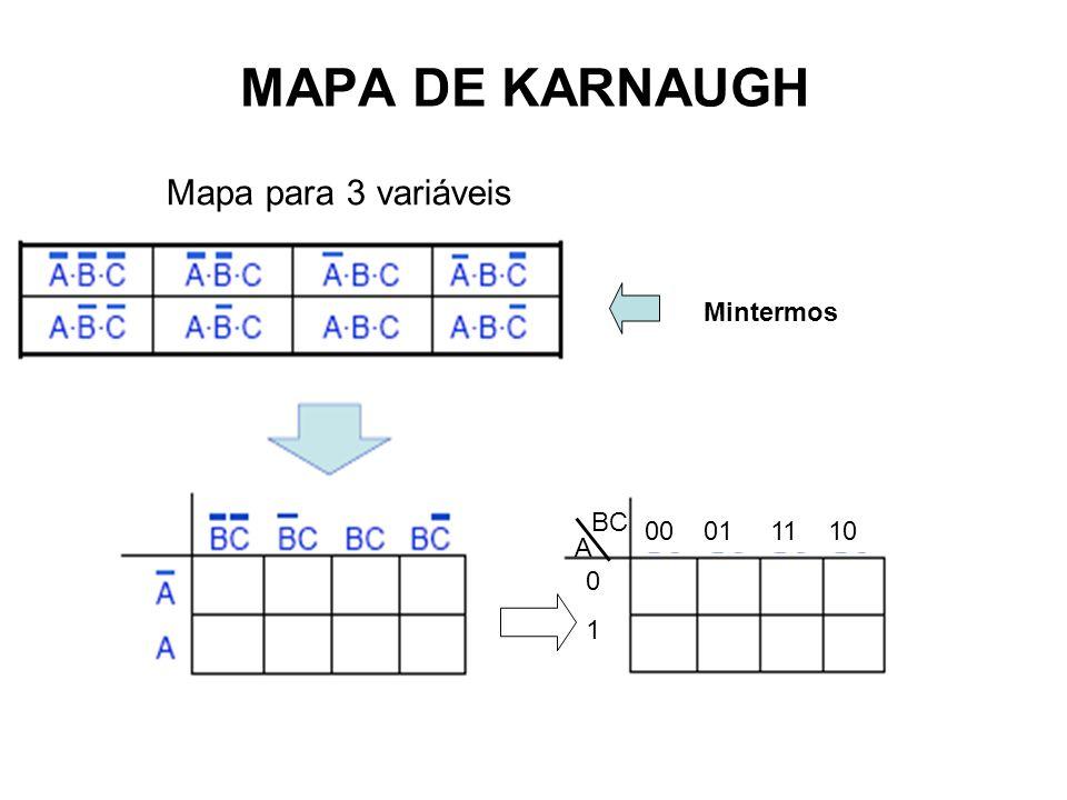 MAPA DE KARNAUGH Mintermos BC A 00 01 11 10 Ex.2 – Considere a função de três variáveis, F(A,B,C):