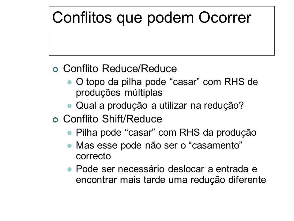 Conflitos que podem Ocorrer Conflito Reduce/Reduce O topo da pilha pode casar com RHS de produções múltiplas Qual a produção a utilizar na redução? Co