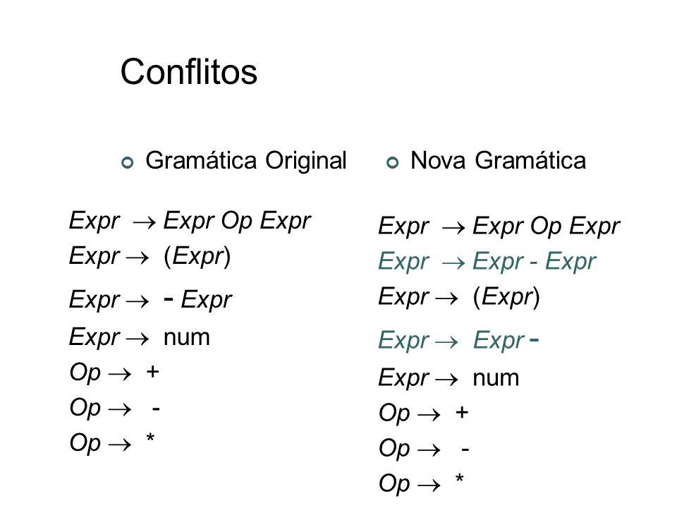Expr Expr Op Expr Expr (Expr) Expr - Expr Expr num Op + Op - Op * Conflitos Gramática Original Nova Gramática Expr Expr Op Expr Expr Expr - Expr Expr (Expr) Expr Expr - Expr num Op + Op - Op *