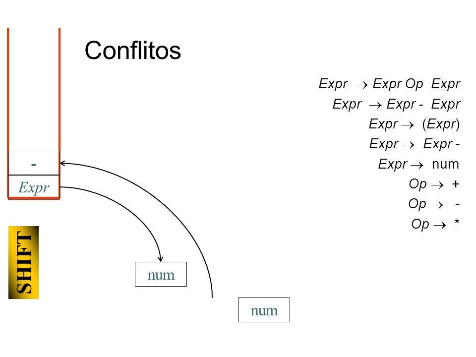 num SHIFT Expr num - Conflitos Expr Expr Op Expr Expr Expr - Expr Expr (Expr) Expr Expr - Expr num Op + Op - Op *