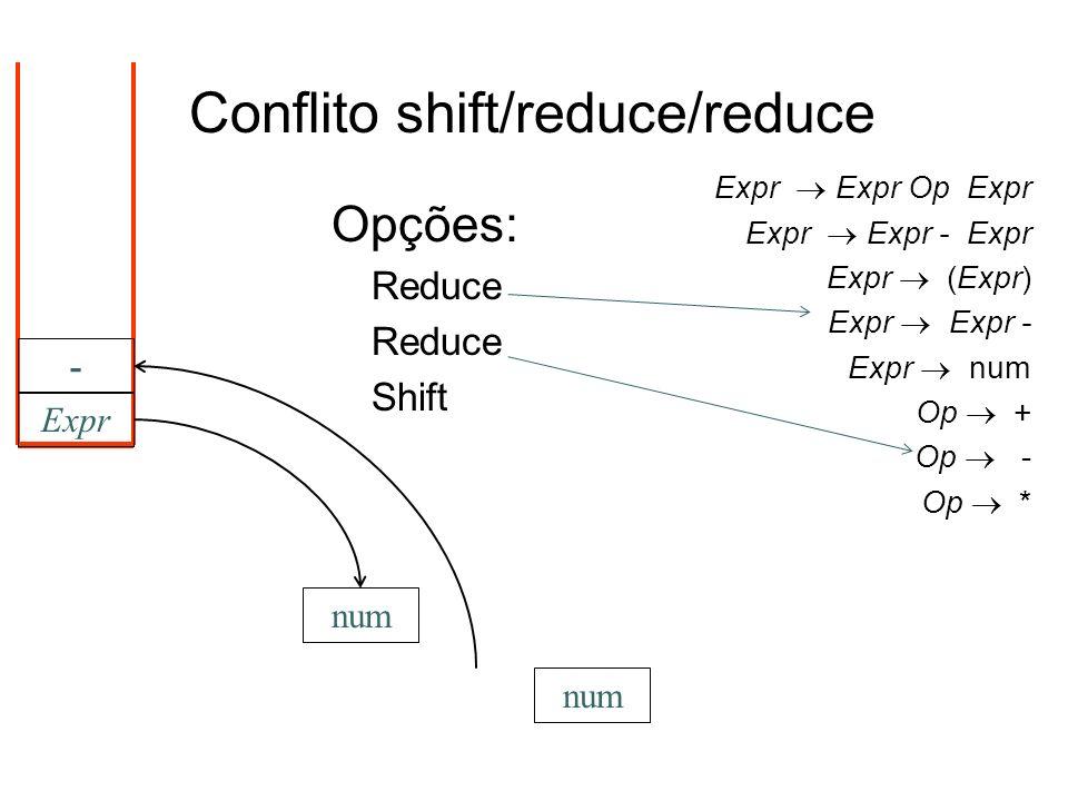 num Expr num - Opções: Reduce Shift Conflito shift/reduce/reduce Expr Expr Op Expr Expr Expr - Expr Expr (Expr) Expr Expr - Expr num Op + Op - Op *