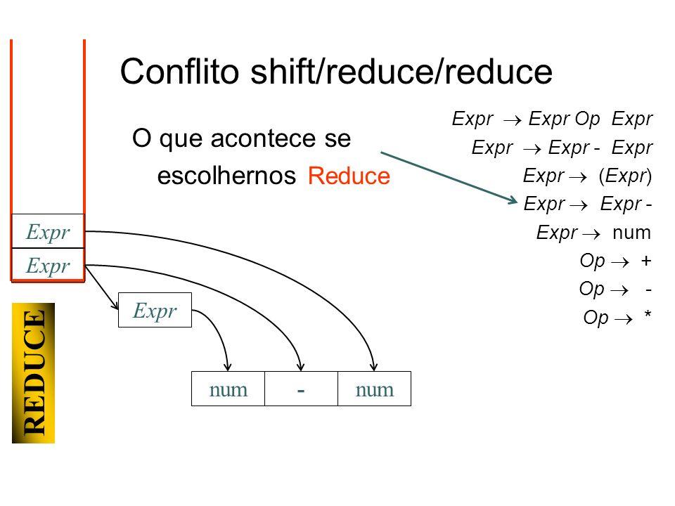 Expr num- Expr Expr Op Expr Expr Expr - Expr Expr (Expr) Expr Expr - Expr num Op + Op - Op * O que acontece se escolhernos Reduce REDUCE Expr num Conflito shift/reduce/reduce