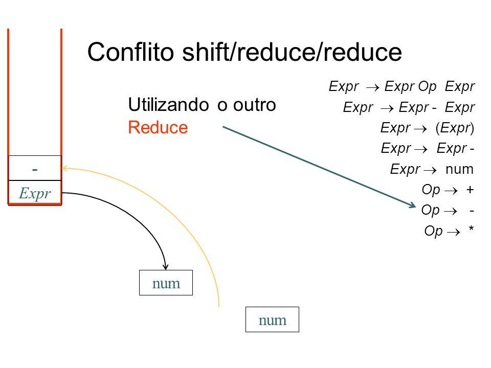 num Expr num - Utilizando o outro Reduce Conflito shift/reduce/reduce Expr Expr Op Expr Expr Expr - Expr Expr (Expr) Expr Expr - Expr num Op + Op - Op *
