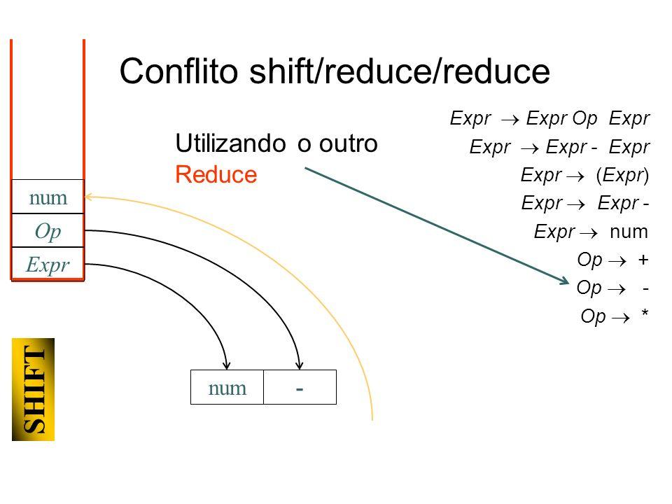 Expr num Op - SHIFT num Utilizando o outro Reduce Expr Expr Op Expr Expr Expr - Expr Expr (Expr) Expr Expr - Expr num Op + Op - Op * Conflito shift/re