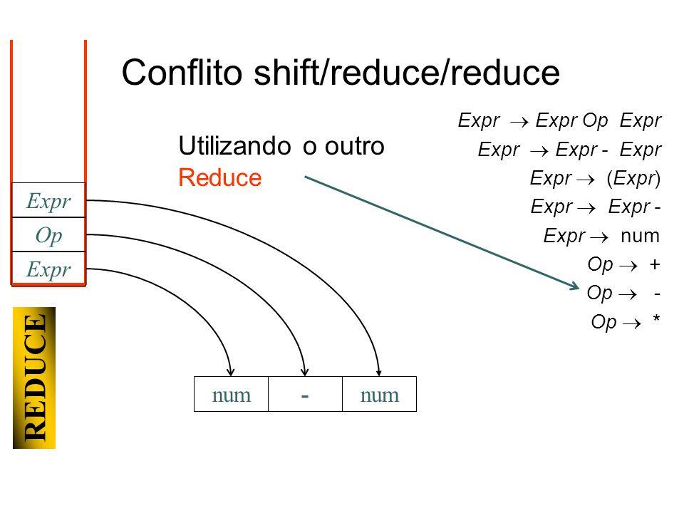 Expr num Op - REDUCE Expr num Utilizando o outro Reduce Expr Expr Op Expr Expr Expr - Expr Expr (Expr) Expr Expr - Expr num Op + Op - Op * Conflito shift/reduce/reduce