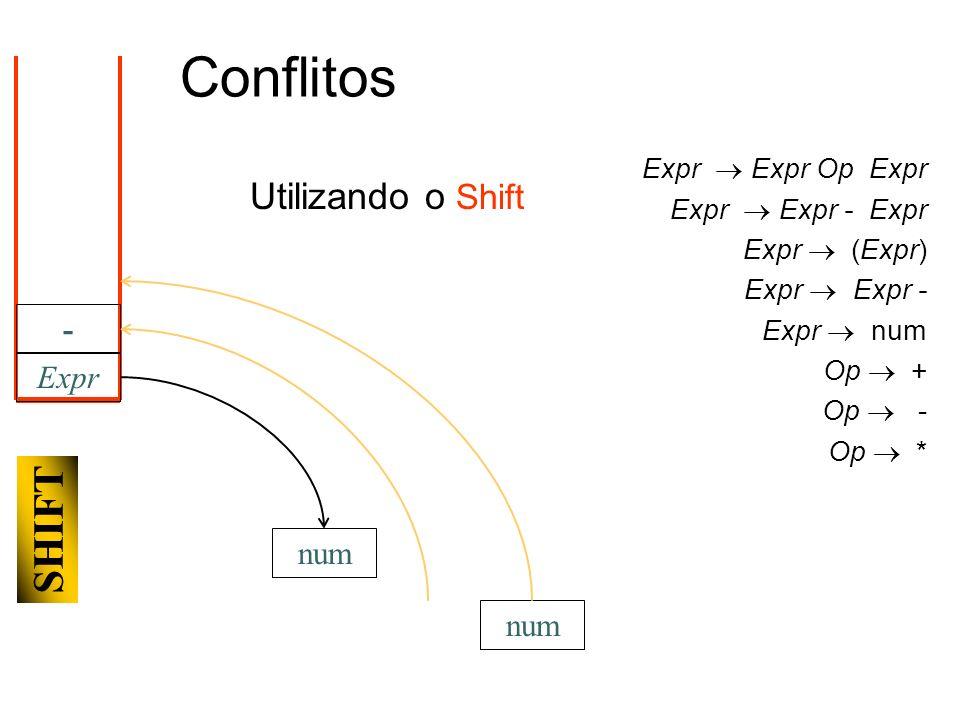 num Expr num - SHIFT Conflitos Utilizando o Shift Expr Expr Op Expr Expr Expr - Expr Expr (Expr) Expr Expr - Expr num Op + Op - Op *
