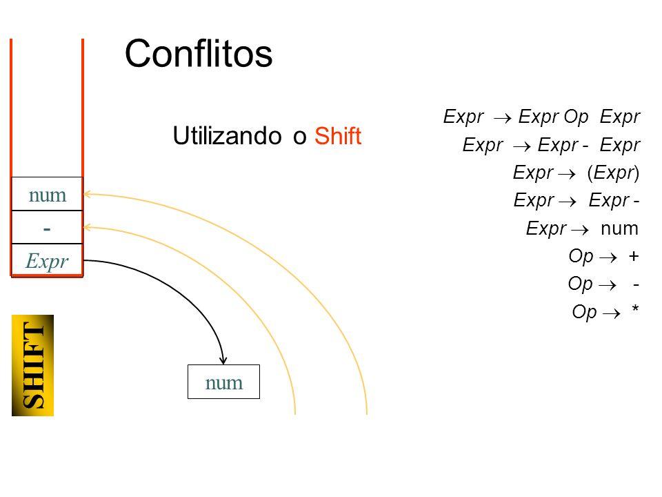 Expr num - SHIFT num Utilizando o Shift Expr Expr Op Expr Expr Expr - Expr Expr (Expr) Expr Expr - Expr num Op + Op - Op * Conflitos
