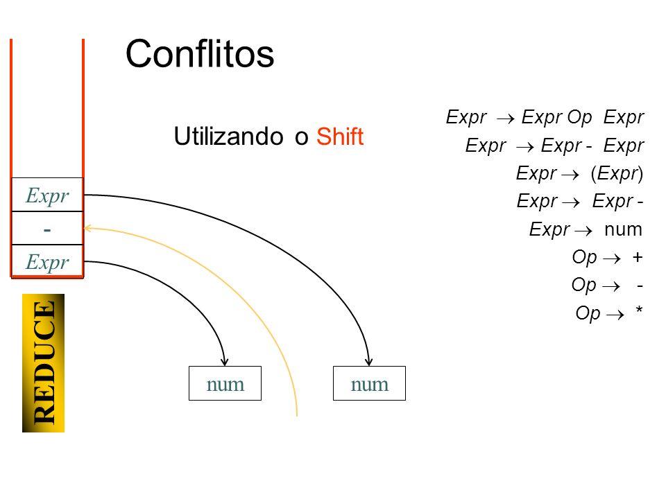 Expr num - REDUCE Expr num Conflitos Utilizando o Shift Expr Expr Op Expr Expr Expr - Expr Expr (Expr) Expr Expr - Expr num Op + Op - Op *
