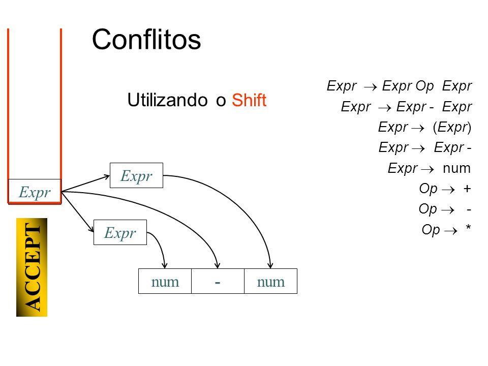 Expr num- ACCEPT Expr num Expr Conflitos Utilizando o Shift Expr Expr Op Expr Expr Expr - Expr Expr (Expr) Expr Expr - Expr num Op + Op - Op *