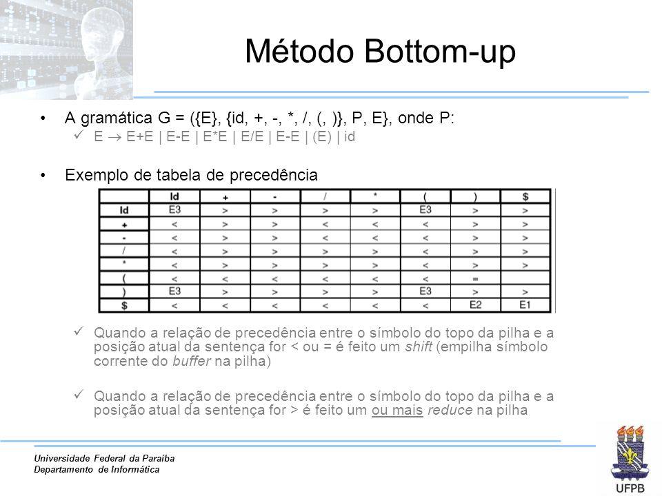 Universidade Federal da Paraíba Departamento de Informática Método Bottom-up A gramática G = ({E}, {id, +, -, *, /, (, )}, P, E}, onde P: E E+E | E-E