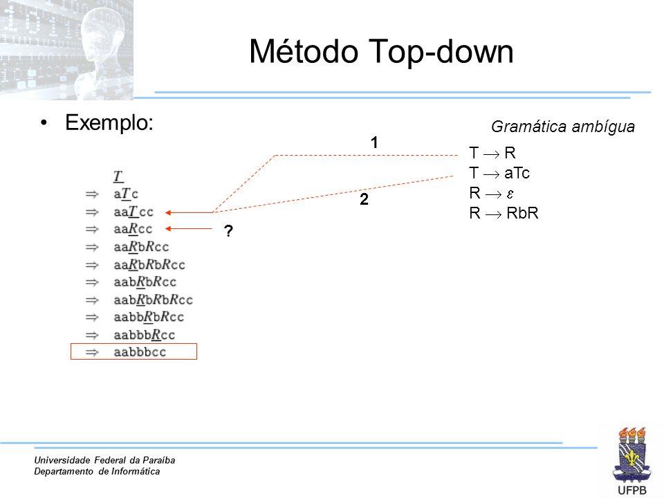 Universidade Federal da Paraíba Departamento de Informática Método Top-down Exemplo: 2 1 Gramática ambígua ? T R T aTc R R RbR