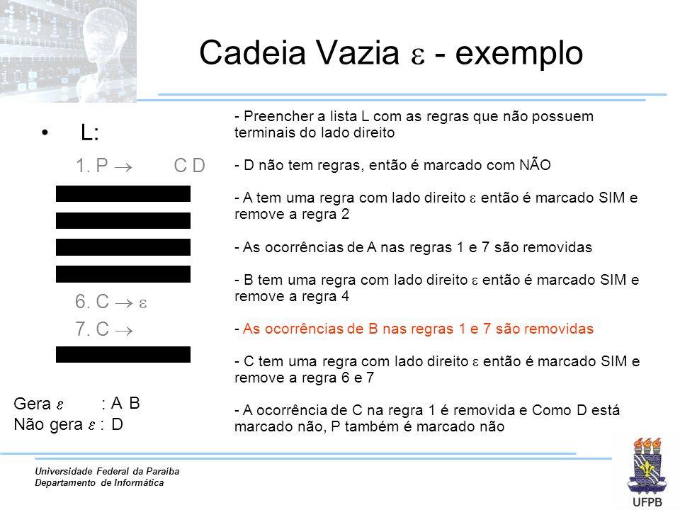 Universidade Federal da Paraíba Departamento de Informática Cadeia Vazia - exemplo L: 1.