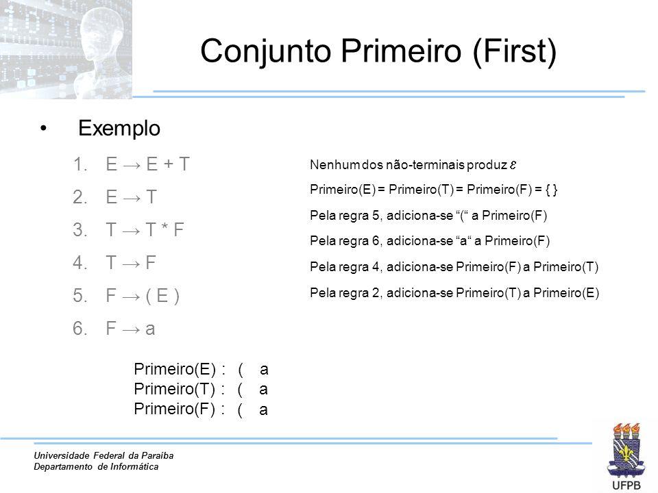 Universidade Federal da Paraíba Departamento de Informática Conjunto Primeiro (First) Exemplo 1.E E + T 2.E T 3.T T * F 4.T F 5.F ( E ) 6.F a Primeiro(E) : Primeiro(T) : Primeiro(F) : Nenhum dos não-terminais produz Primeiro(E) = Primeiro(T) = Primeiro(F) = { } Pela regra 5, adiciona-se ( a Primeiro(F) Pela regra 6, adiciona-se a a Primeiro(F) Pela regra 4, adiciona-se Primeiro(F) a Primeiro(T) Pela regra 2, adiciona-se Primeiro(T) a Primeiro(E) ( ( ( a a a