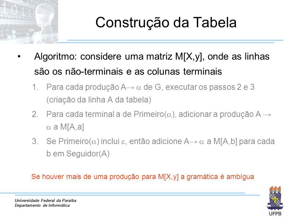 Universidade Federal da Paraíba Departamento de Informática Construção da Tabela Algoritmo: considere uma matriz M[X,y], onde as linhas são os não-ter