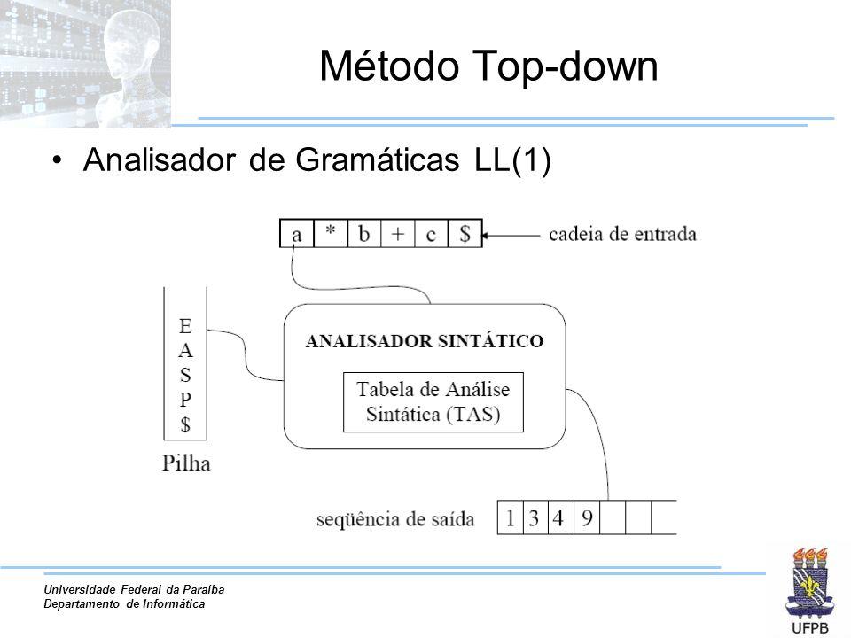 Universidade Federal da Paraíba Departamento de Informática Método Top-down Analisador de Gramáticas LL(1)