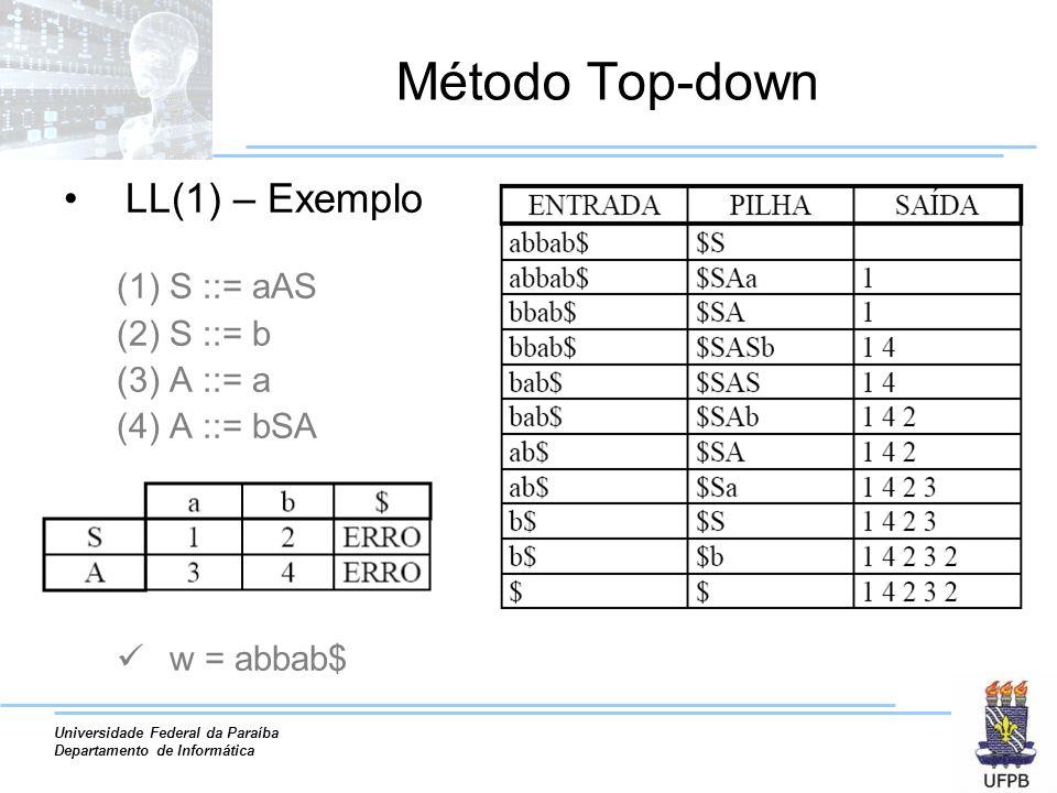 Universidade Federal da Paraíba Departamento de Informática Método Top-down LL(1) – Exemplo (1)S ::= aAS (2)S ::= b (3)A ::= a (4)A ::= bSA w = abbab$