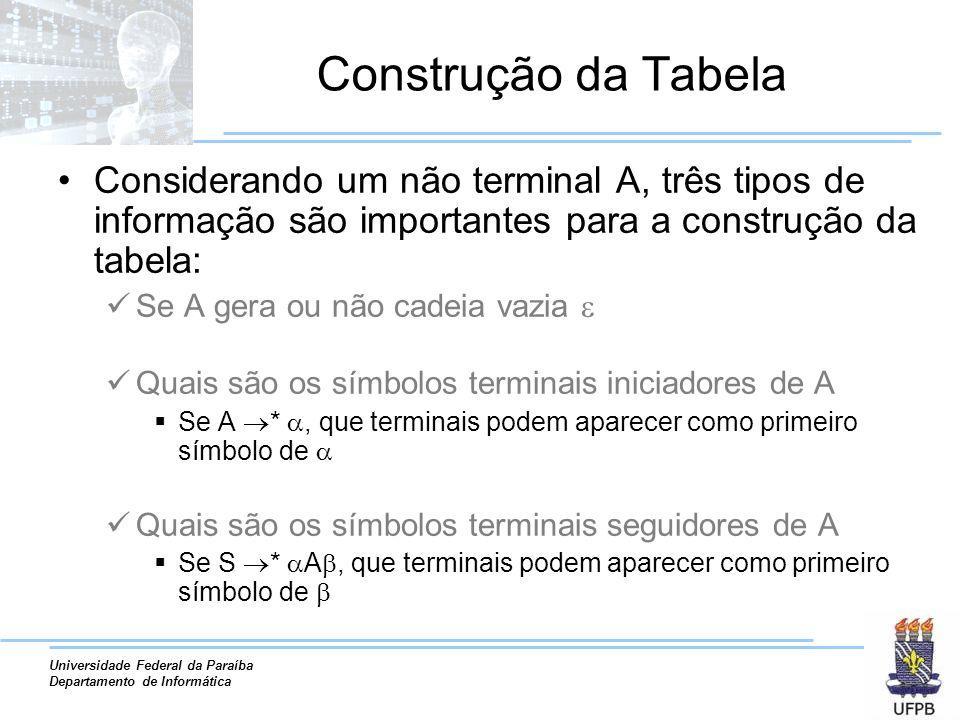 Universidade Federal da Paraíba Departamento de Informática Construção da Tabela Considerando um não terminal A, três tipos de informação são importan