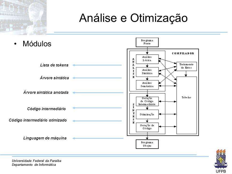 Universidade Federal da Paraíba Departamento de Informática Análise e Otimização Módulos Lista de tokens Árvore sintática Árvore sintática anotada Código intermediário Código intermediário otimizado Linguagem de máquina