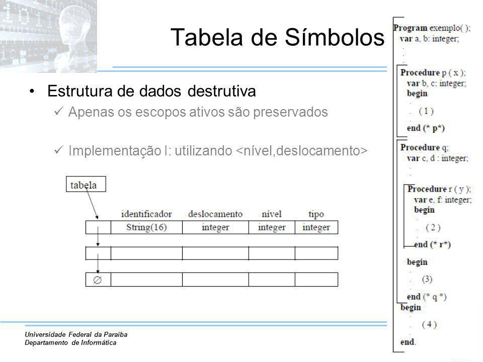 Universidade Federal da Paraíba Departamento de Informática Estrutura de dados destrutiva Apenas os escopos ativos são preservados Implementação I: ut