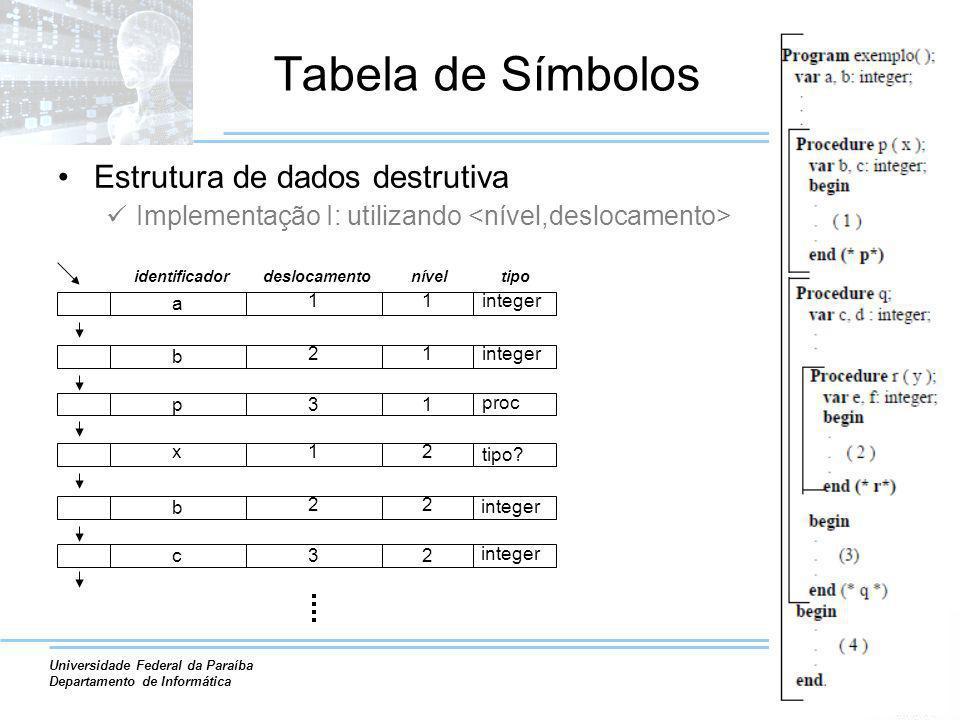 Universidade Federal da Paraíba Departamento de Informática Estrutura de dados destrutiva Implementação I: utilizando Tabela de Símbolos b p identific