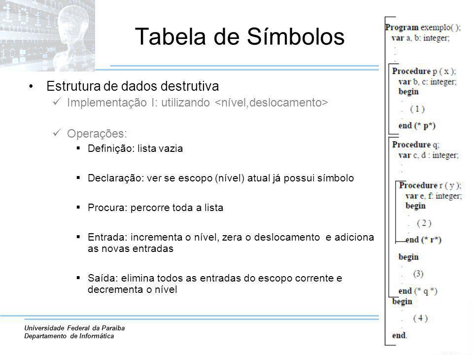 Universidade Federal da Paraíba Departamento de Informática Estrutura de dados destrutiva Implementação I: utilizando Operações: Definição: lista vazi