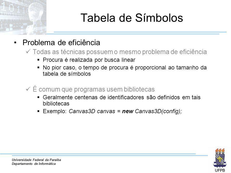 Universidade Federal da Paraíba Departamento de Informática Tabela de Símbolos Problema de eficiência Todas as técnicas possuem o mesmo problema de ef
