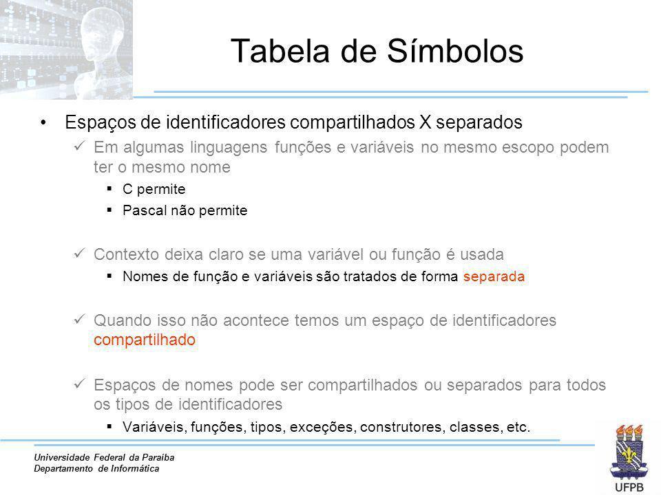 Universidade Federal da Paraíba Departamento de Informática Tabela de Símbolos Espaços de identificadores compartilhados X separados Em algumas lingua