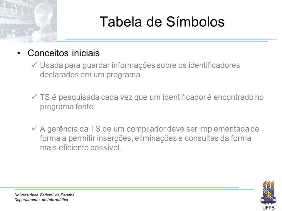 Universidade Federal da Paraíba Departamento de Informática Tabela de Símbolos Conceitos iniciais Usada para guardar informações sobre os identificado