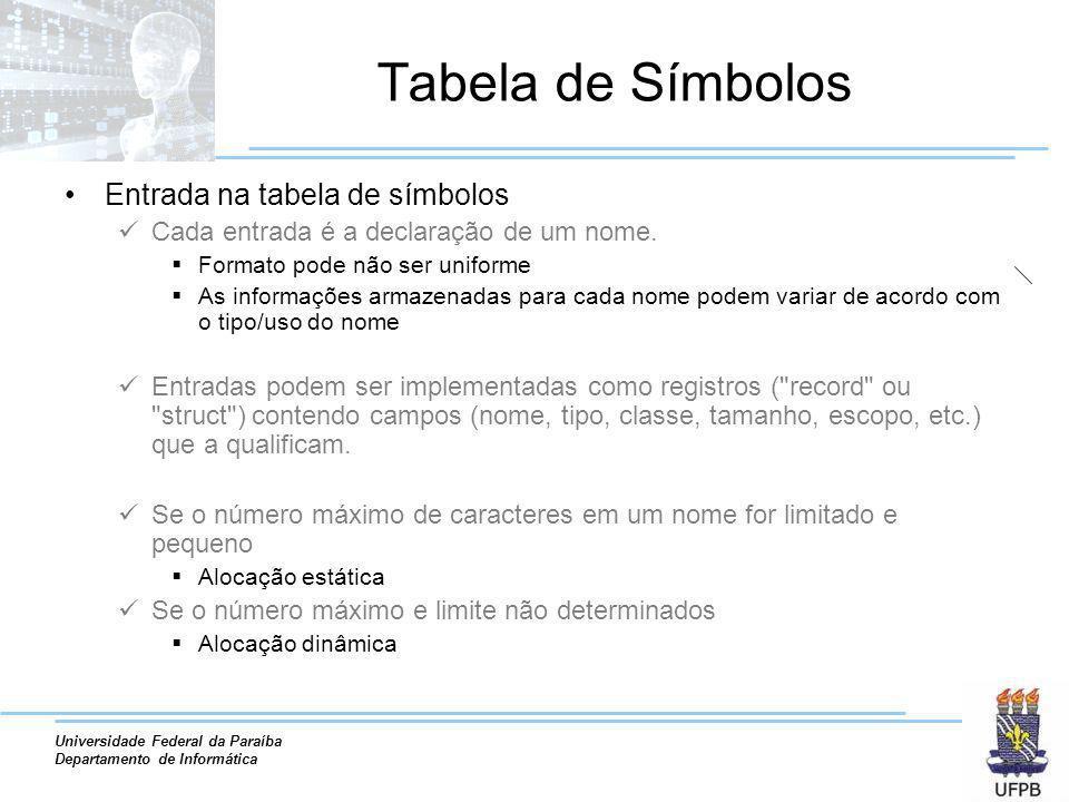 Universidade Federal da Paraíba Departamento de Informática Tabela de Símbolos Entrada na tabela de símbolos Cada entrada é a declaração de um nome. F