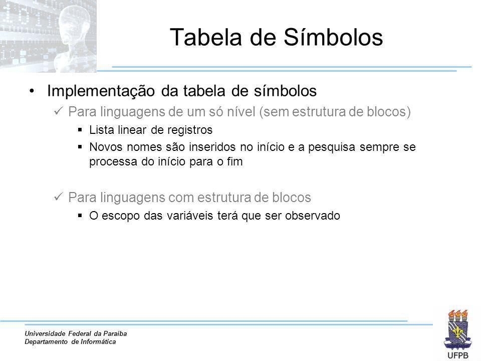 Universidade Federal da Paraíba Departamento de Informática Tabela de Símbolos Implementação da tabela de símbolos Para linguagens de um só nível (sem