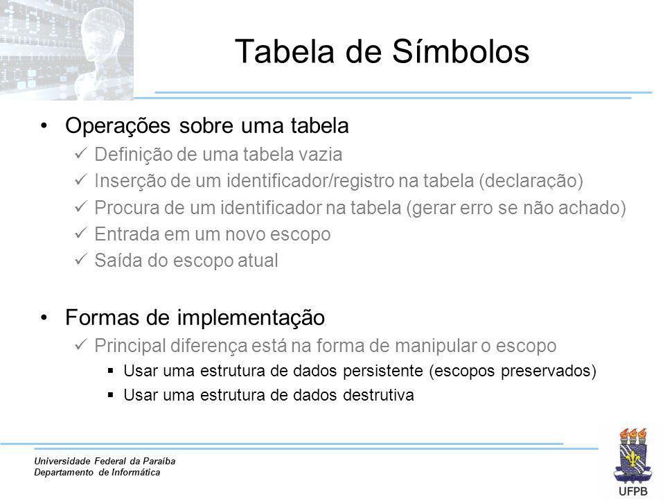 Universidade Federal da Paraíba Departamento de Informática Operações sobre uma tabela Definição de uma tabela vazia Inserção de um identificador/regi