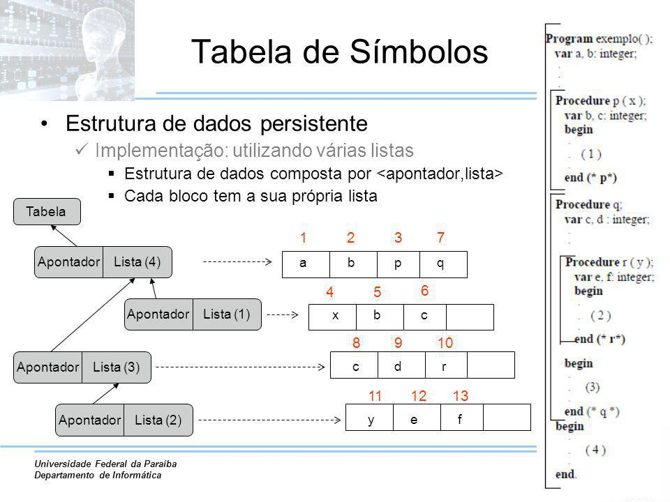 Universidade Federal da Paraíba Departamento de Informática Estrutura de dados persistente Implementação: utilizando várias listas Estrutura de dados