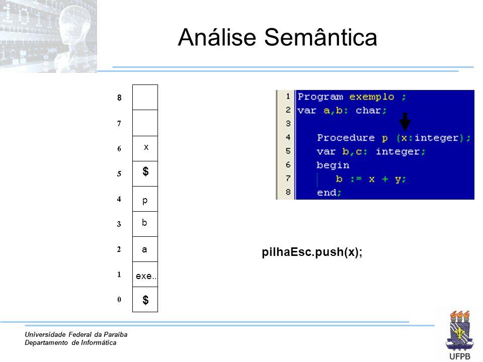Universidade Federal da Paraíba Departamento de Informática Análise Semântica a exe.. b pilhaEsc.push(x); p x 8 $ $